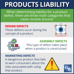 Philadelphia Products Liability Lawyers protect the rights of consumers injured by dangerous and defective products.